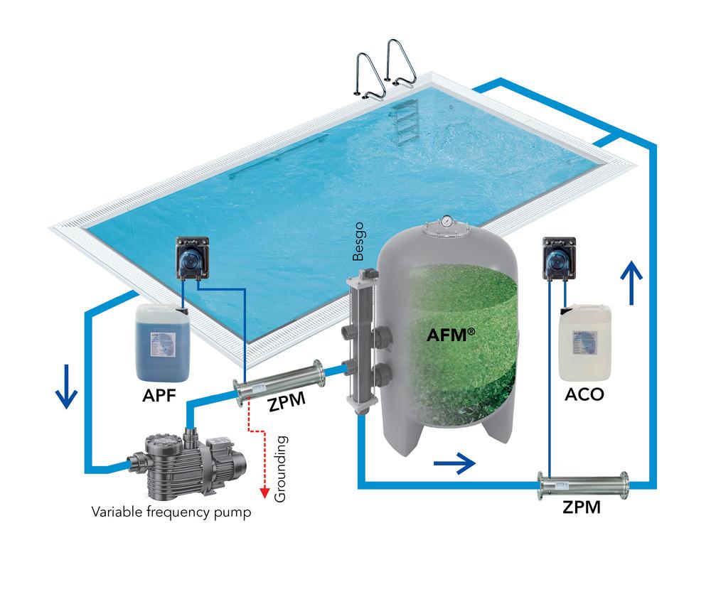 Nowość System Dryden Aqua FZ97